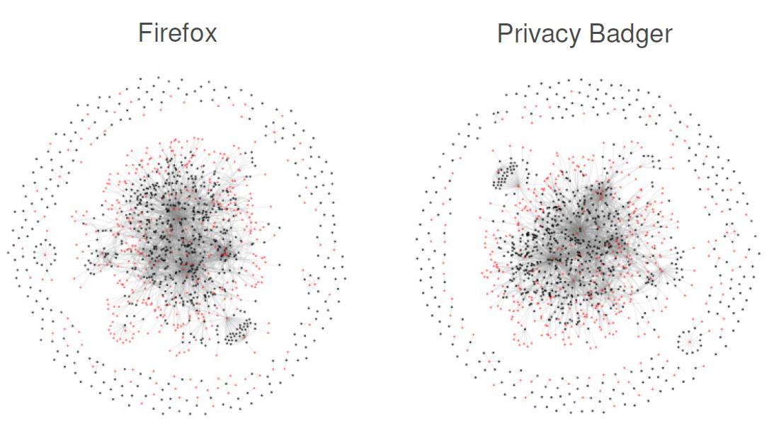 Blocker_PrivacyBadger_v01